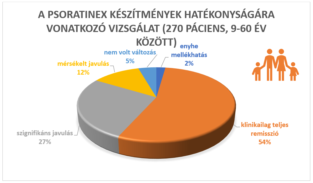 Vizsgalati-stat-mindenkorosztaly