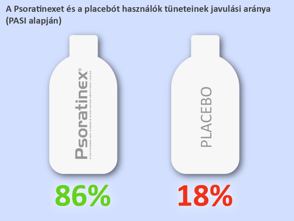 placebo-vs-psoratinex-01